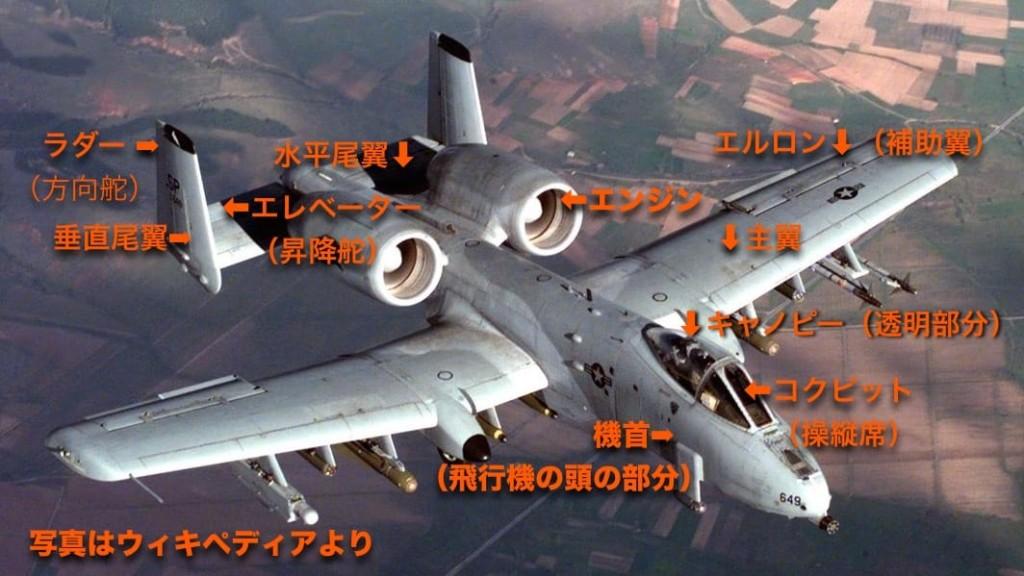 食品トレイ飛行機A-10サンダーボルト