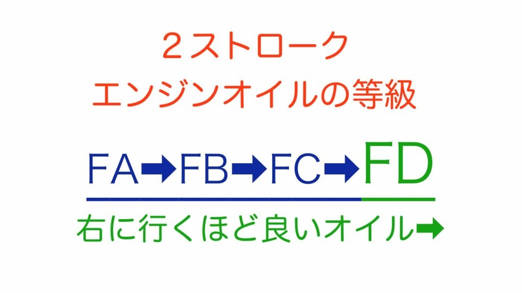 FA FB FC FD